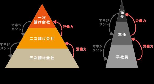Hikaku2